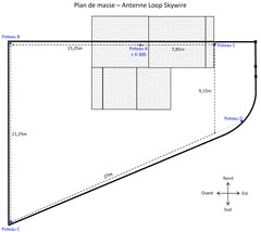 L'antenne Loop Skywire