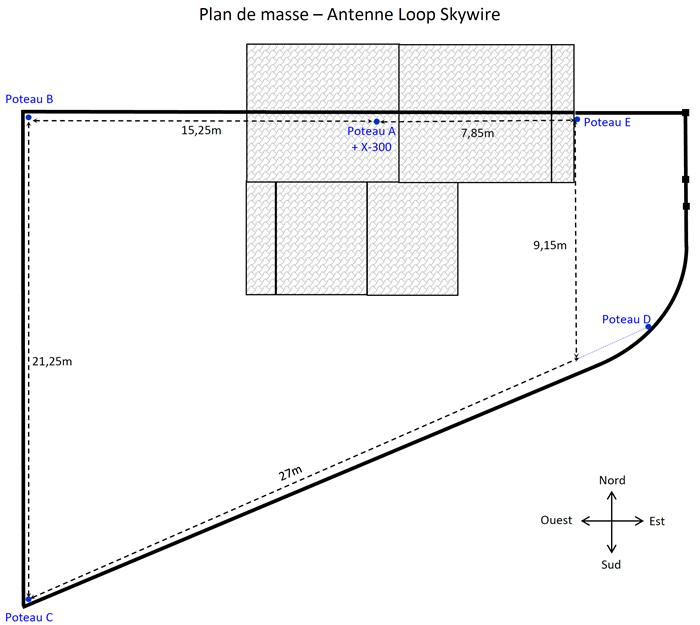 Loop Skywire_Plan de masse